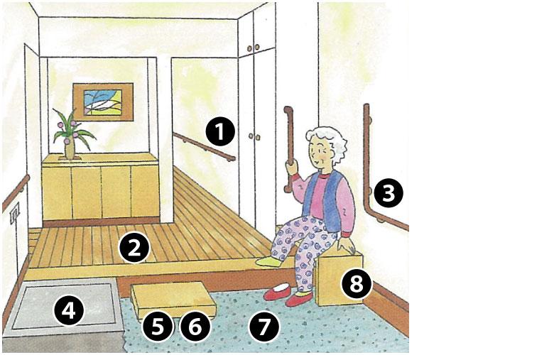 介護保険使える玄関周りの改修工事