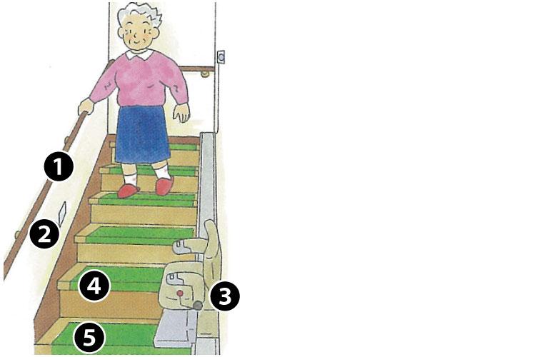 介護保険使える階段周りの改修工事