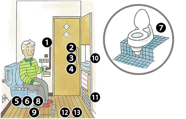 介護保険使えるトイレ周りの改修工事