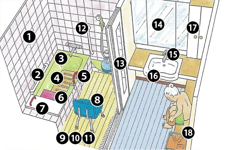 介護保険使える浴室周りの改修工事